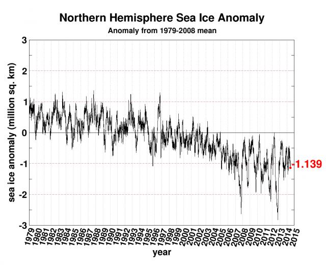 seaice_anomaly_arctic(1)