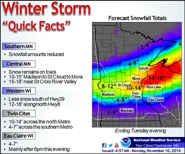 Credit: NWS Twin Cities