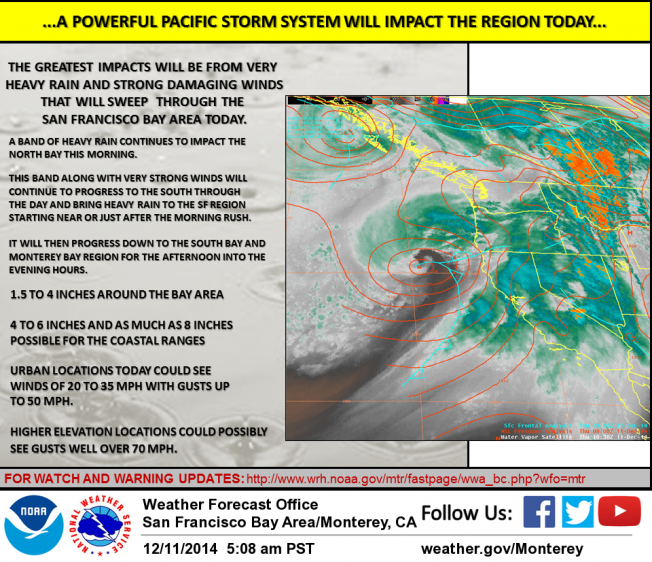 Credit: NWS Bay Area