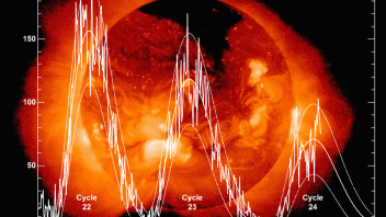 A LOOK AT THE SCIENCE: What's Driving Our Less Cold Winter's/Warmer Summer's?