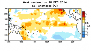 EUROPE: El Nino Officially Declared, With Cold AMO What's That Mean For Summer?
