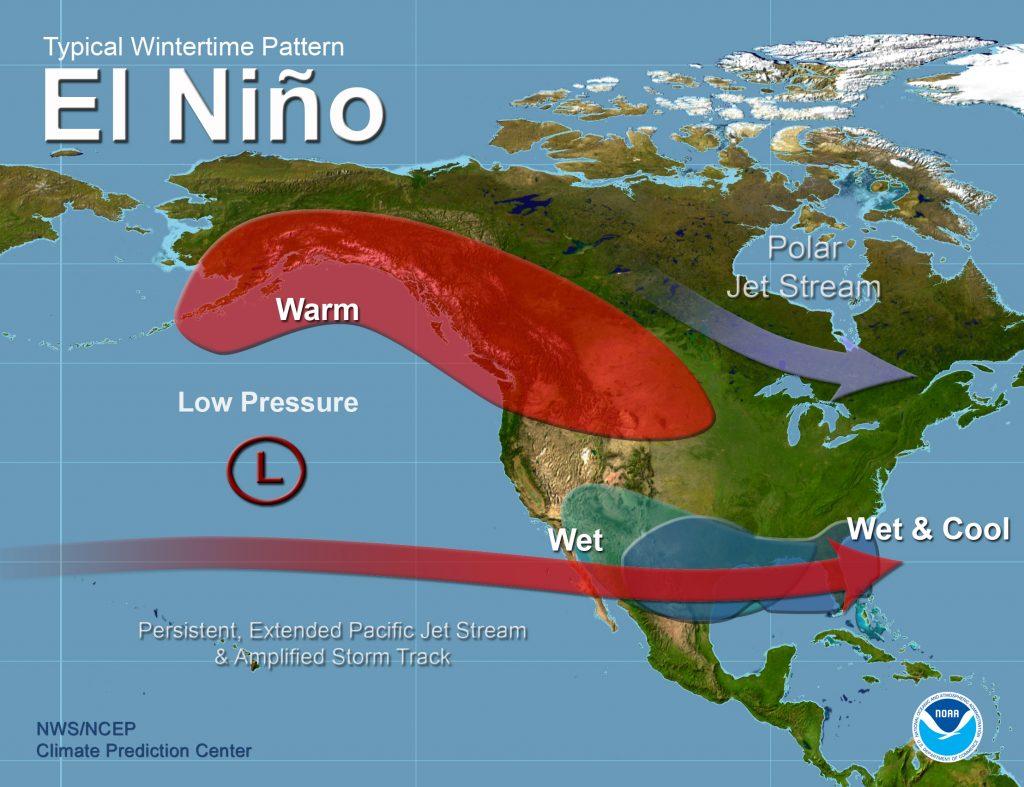 elnino-jet-wintertime-pattern