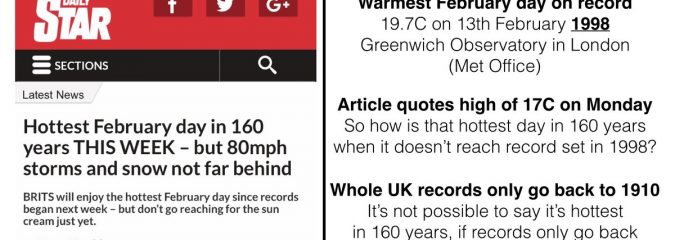 Papers Spouting Nonesense About 'Warmest Feb Day in 160 Years, UK Turns Stormy Wed-Fri