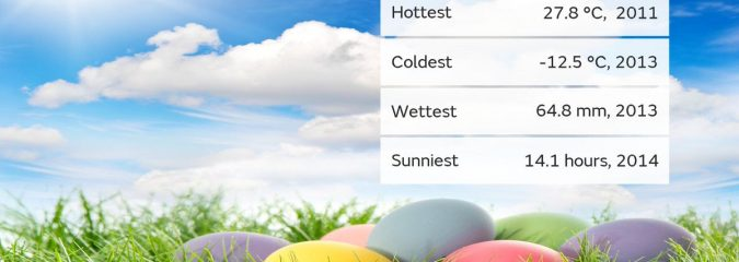 UK's Warmest, Coldest, Wettest, Sunniest Easter Have All Occurred Since 2011