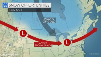 US April To Open With Late Winter Barrage Across North While Summer Starts Early In Southwest