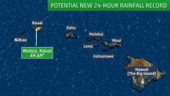 49.69″ Within 24 Hours On The Hawaiian Island of Kauai Could Be A New US Rainfall Record