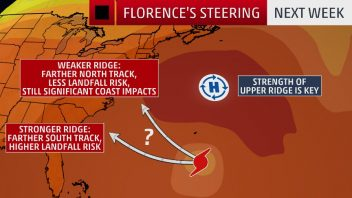 Northeast US: Record Warm Sea, Air & Potential Influence On Hurricane Florence