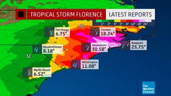 Florence Latest: 35/23 Inches of Rain Drowns NC, SC Records, Wilmington's 105 mph Gust in Highest in 60 Years!